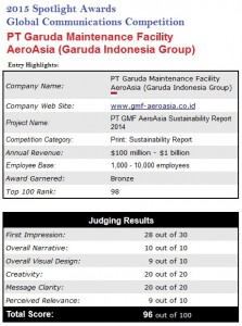 Spotlight Awards - Bronze Awards - Sustainability Report PT Garuda Maintenance Facility (Garuda Indonesia Group)