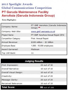 Spotlight Awards - Platinum Awards - Annual Report PT Garuda Maintenance Facility (Garuda Indonesia Group)